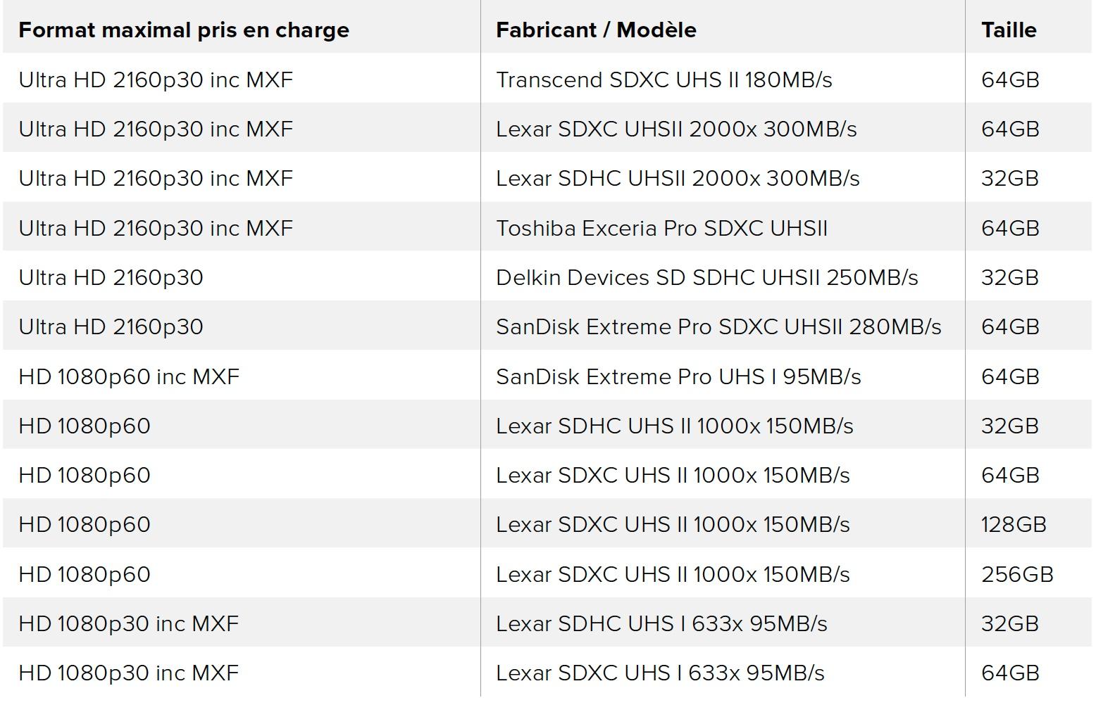 Video assist 4k cartes sd compatibles